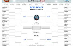 NCAA Tournament 2021 bracket: Computer simulation shares surprising March Madness upsets